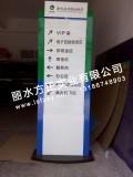 农商银行/农村信用社标识落地区域指示牌 农商行指示牌